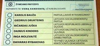 Kur rinkimų rezultatų laukia Karšuvos rinkimų apygardos kandidatai į Seimą