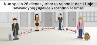Oficialu: Jurbarko rajone bus skelbiamas lokalus karantinas (video)