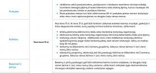 Pradinukų mokymas: Vilniaus pavyzdžiu seks dar 25 savivaldybės. Jurbarko rajono tarp jų nėra