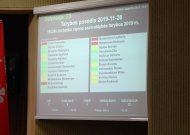 Balsavimas dėl G. Stoškaus skyrimo į Etikos komisijos pirmininkus.
