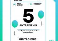 Šiandien daugiausiai lietuvių švenčia savo gimtadienį